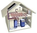 Электротермическое промышленное оборудование