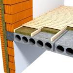 Звукоизоляция и шумоизолирующие материалы
