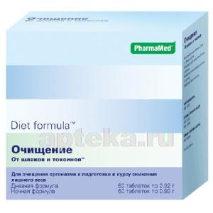 лучшие таблетки для похудения иркутск